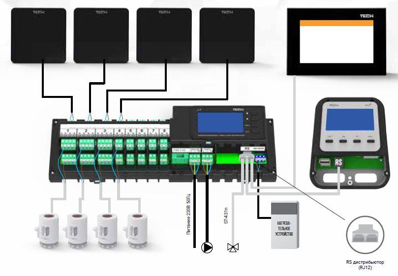 TECH L-7 проводная система для напольного отопления с интернетом - серия 7