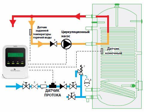 TECH ST-11 контролер циркуляции CWU