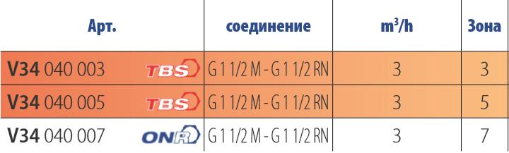 Розподільчий колектор на 3/5/7 опалювальних контура DN25 ВгоруВниз в теплоізоляції